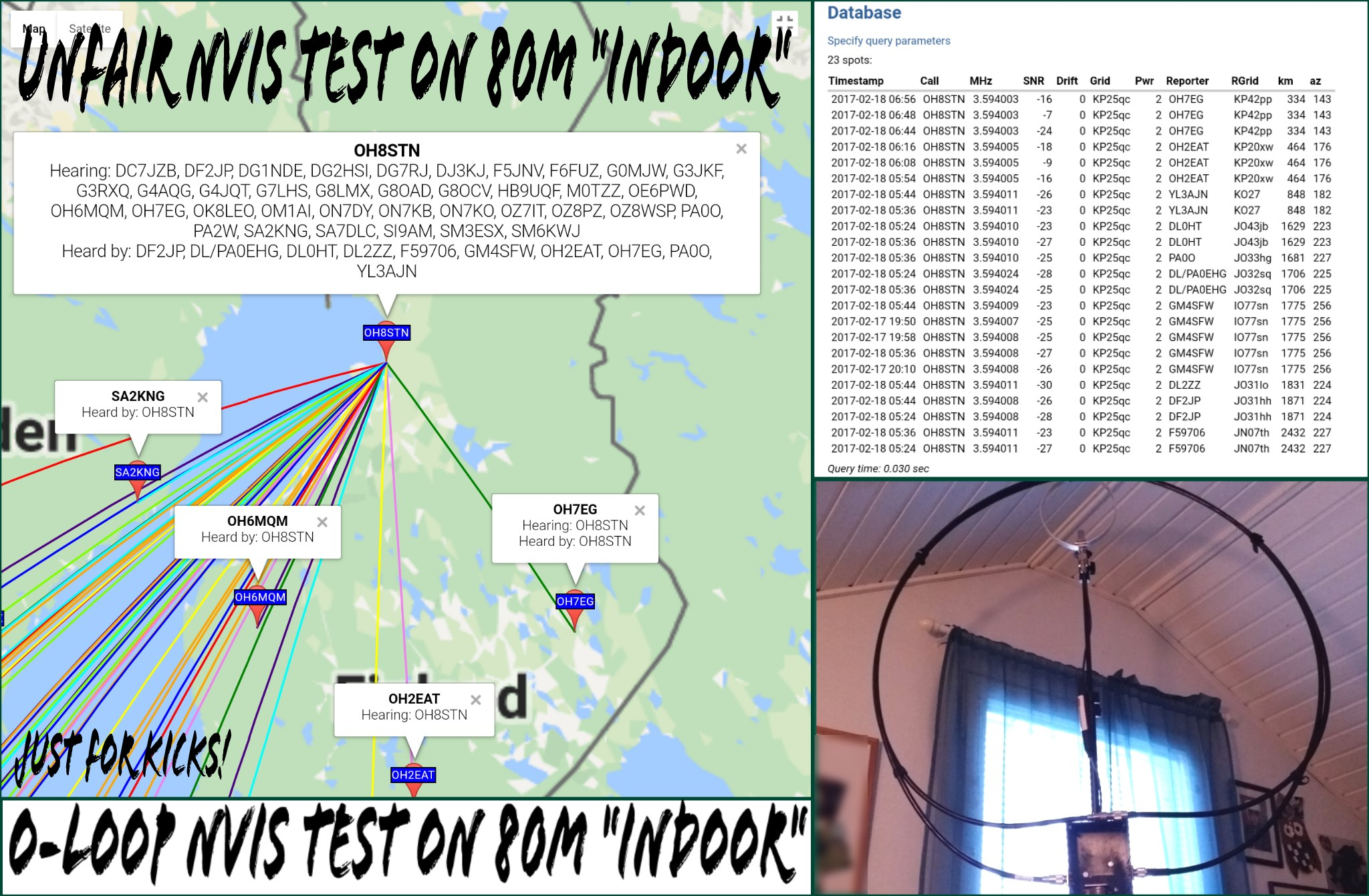 O-Loop 80m NVIS test