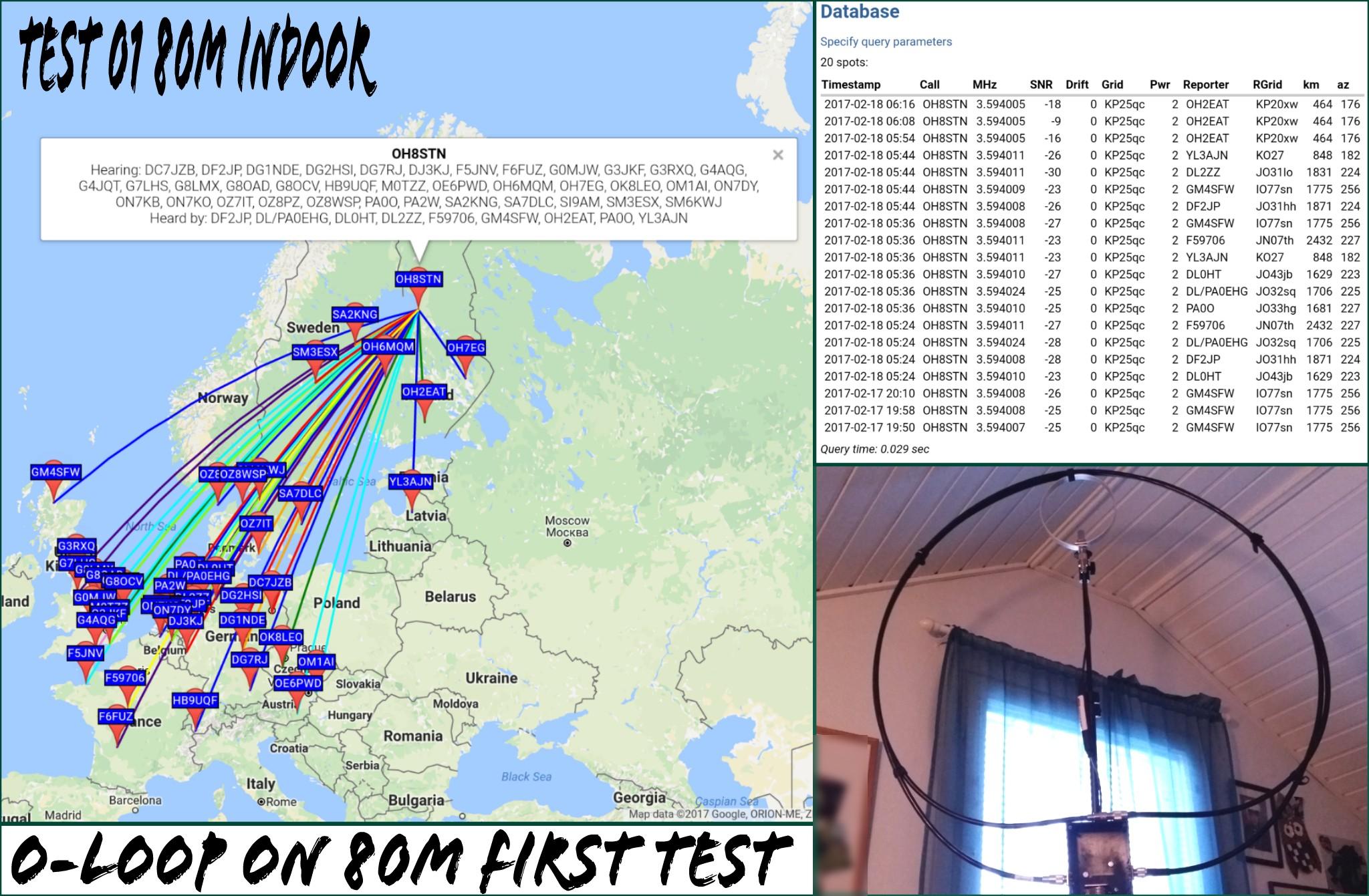 O-Loop 80m test 01