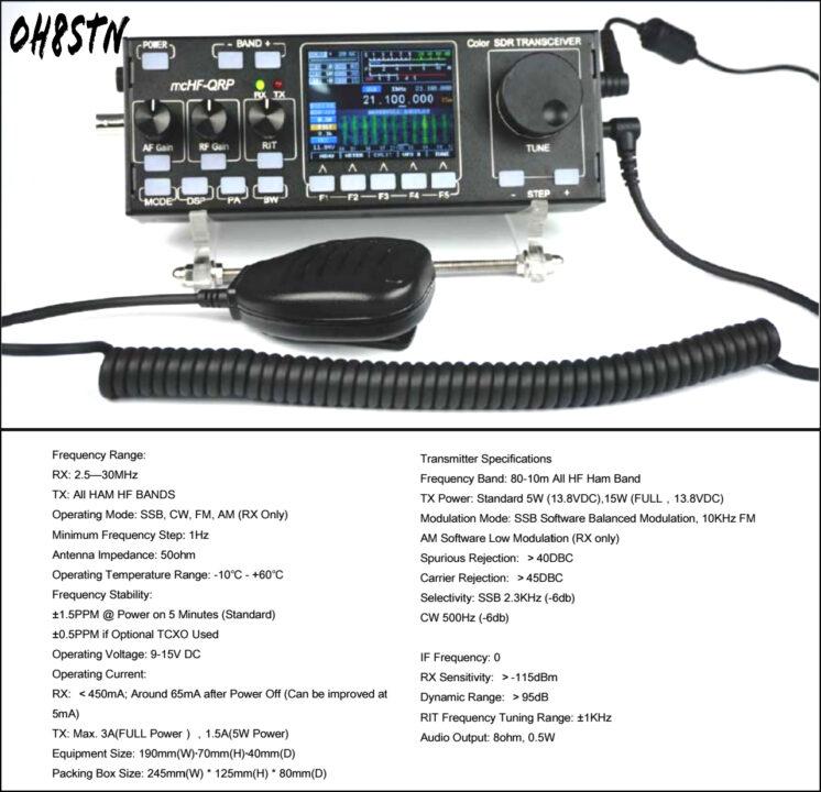 Wp 1493719019044 Ham Radio Off Grid Power Am Cw Bands Transmitter