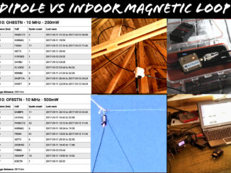 The Dipole vs Indoor Magnetic Loop Antenna – OH8STN
